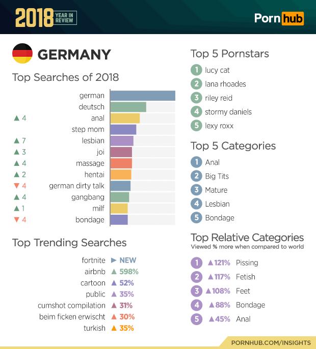 anal umfrage deutsche erotic stars