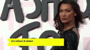 La classifica di Forbes delle modelle più pagate al mondo nel 2018